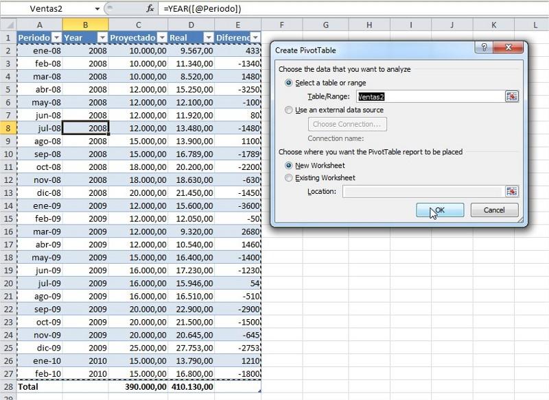 Excel automaticamente nos levanta el rango de nuestra tabla, vemos que este rango se llama como el nombre que le pusimos a nuestra tabla