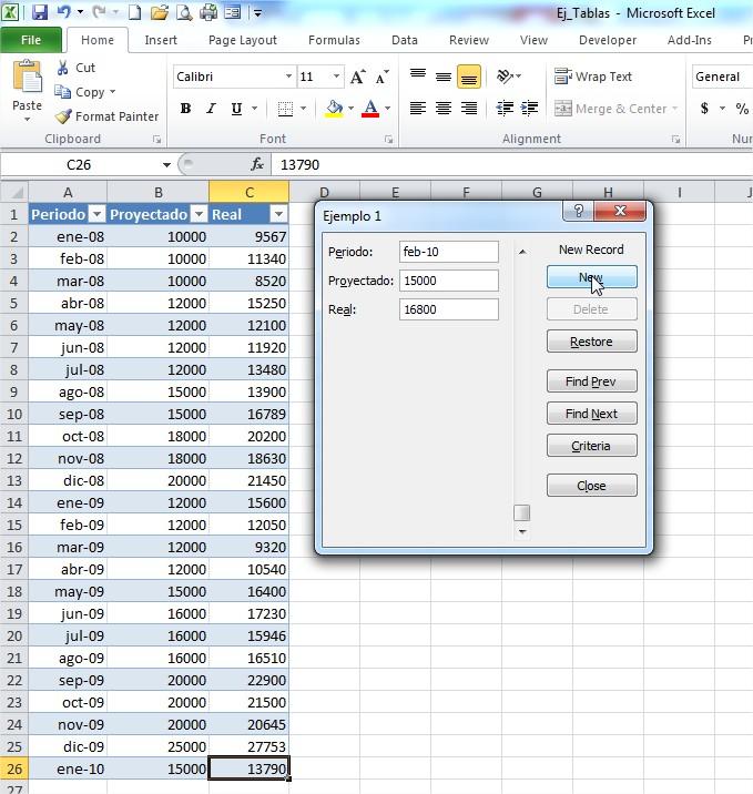 Ingresando datos con Formularios